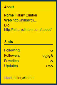 Hillary Clinton's Twitter Information