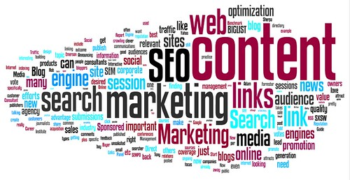 online marketing blog wordle