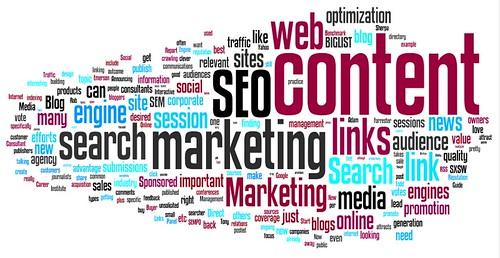 online marketing blog wordle