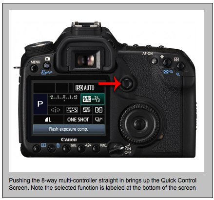 Quick control screen feature on the Canon 5D Mark II