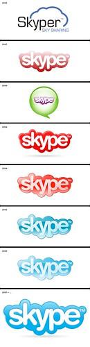 Skype logo through the years skype logo history years click to view