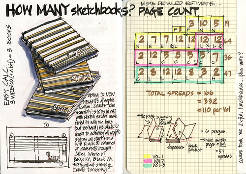 Trip Prep 11 - How many sketchbooks