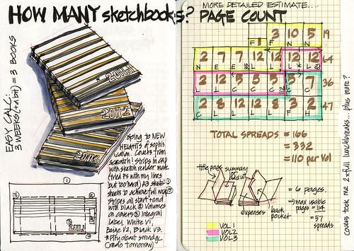 Trip Prep 11 - How many sketchbooks