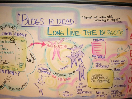 Blogs are dead? Long live the blogger