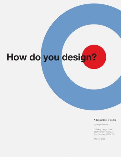 How do you design? by Hugh Dubberly (by See-ming Lee 李思明 SML)