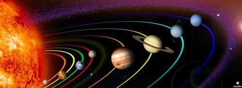 太陽系の順番?準惑星??: ポジタリアン イエロー