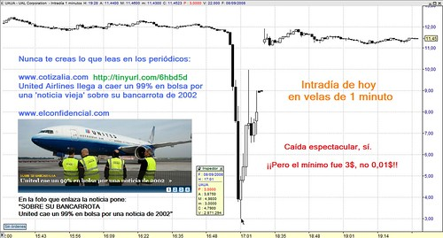 United Airlines NO cae un 99 por ciento en bolsa por una noticia de 2002