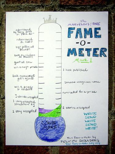 Fame-o-Meter Mark 1