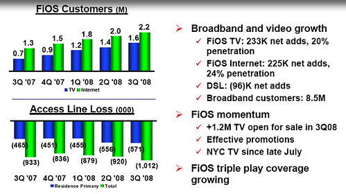 Verizon Q3 wireline