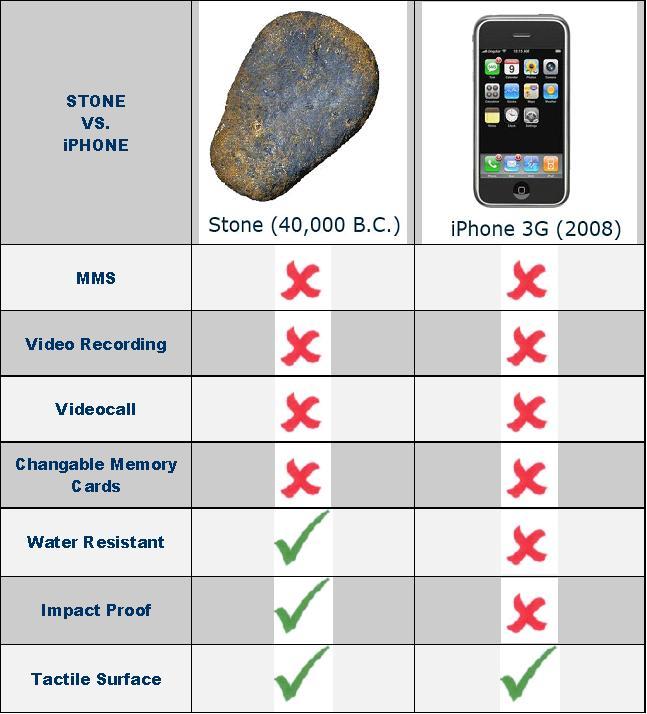La alternativa al iPad? 2902043168_c7c8fb2d45_o