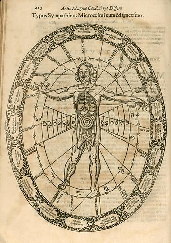 012- pag 417-Musurgia universalis sive ars magna consoni et dissoni [Tome 2].
