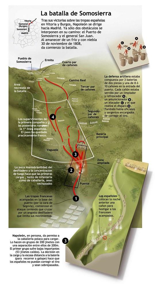 Batalla de Somosierra