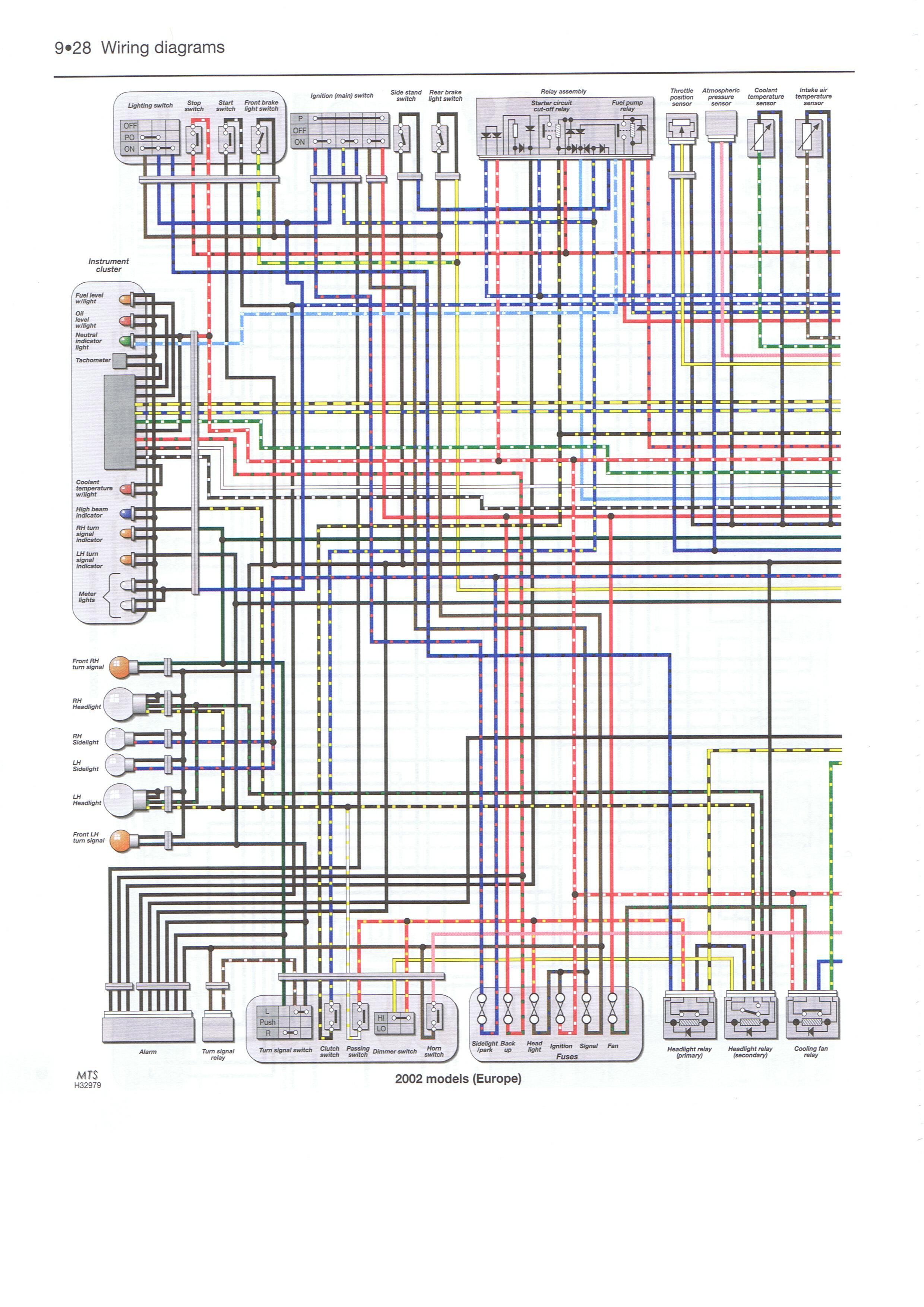 1998 yamaha r1 wiring diagram r free printable wiring diagrams