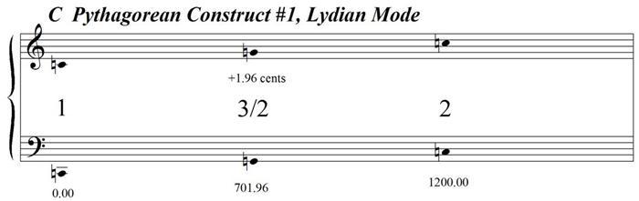 CPythagoreanConstructNo1LydianMode