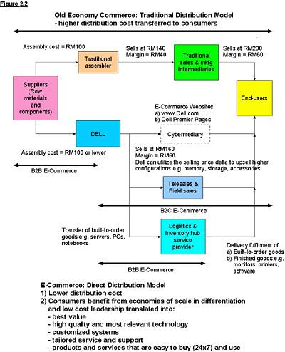 Eureka Forbes Ltd.: Managing the Selling Effort (A) Harvard Case Solution & Analysis