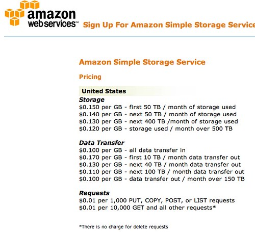 Amazon Web Services S3 Pricing - 13 Dec 2008