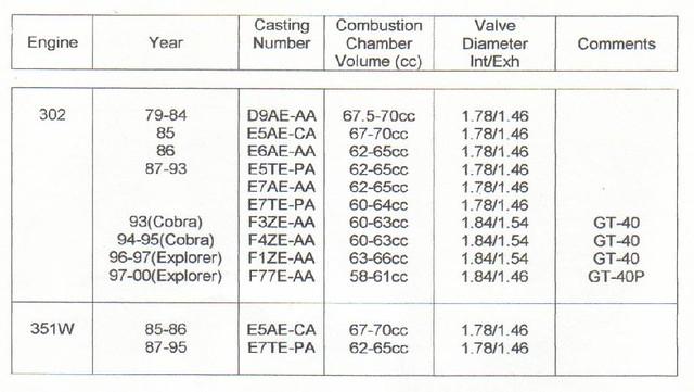 steelcase series 5 spec guide