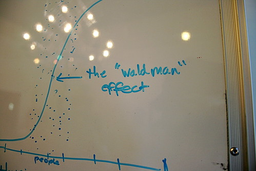 "The ""Waldman"" Effect"