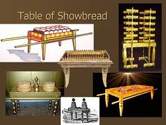 Slide45 - Table of Showbread