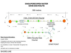 Singapore Open Water Swim 2008, Swim Route