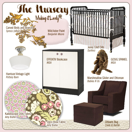 Possible Nursery Design (Girl)