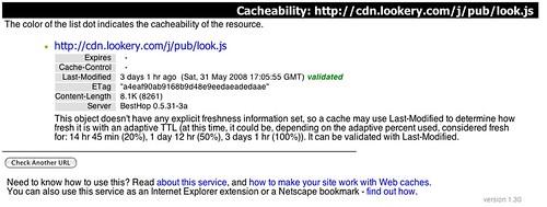 CDN Cacheability - CacheFly