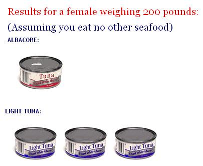 Test Your Tuna Knowledge Mnn Mother Nature Network