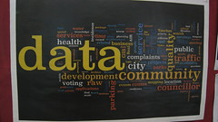 data word cloud