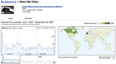 YouTube Insight : le Google Analytics des Vidéos