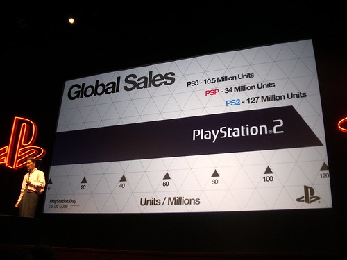 PlayStation Day: Ventas
