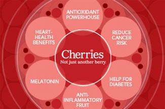 cherrymenu2