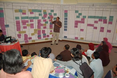 Hasil kerja keras menyusun program dua tahun dalam bentuk tabel dan matrik