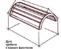 Полукруглый потолок