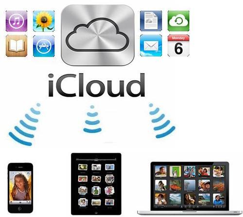 Kết quả hình ảnh cho Apple iCloud