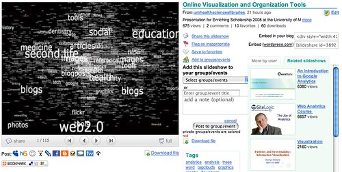 Slideshare.net: Online Visualization & Organization Tools, 21 hours later