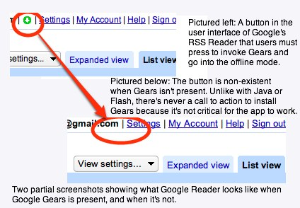 Google Reader with and Without Google Gears