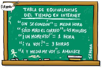 tiempointernet
