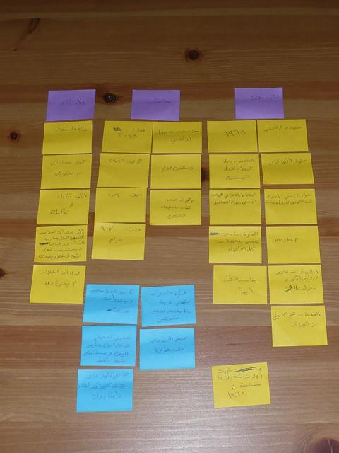 Arrange notes