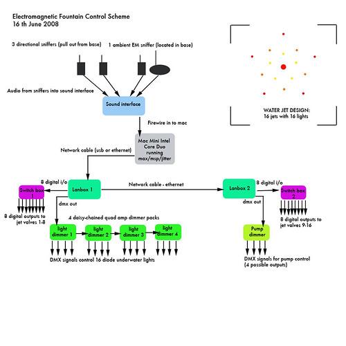 networksetup_01