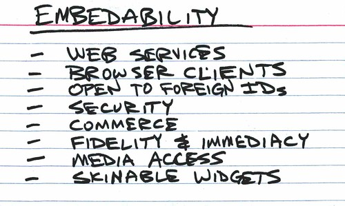 embedability by you.