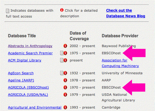 Database of databases list