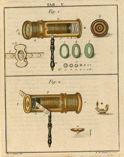 Martin Frobenius Ledermüller (1768) b