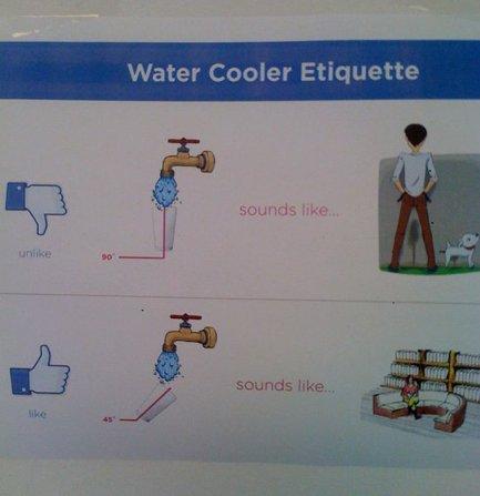 Water Cooler Etiquette
