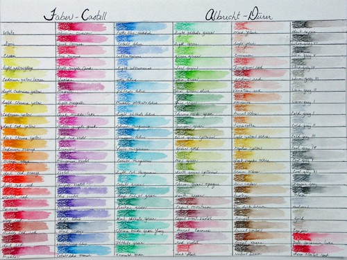 Colour Charts Water Soluble Pencil Art Not Traditional Wc Flickr
