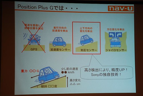 Sony nav-u 自律航法