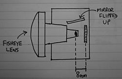 07 - Fisheye rear element