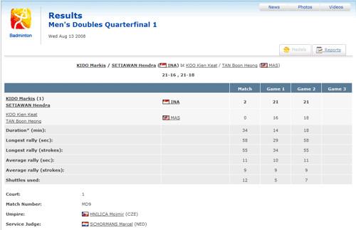 Koo Kien Kiat / Tan Boon Heong vs Markis Kido / Hendra Setiawan- Badminton Beijing Olympic 2008 Result