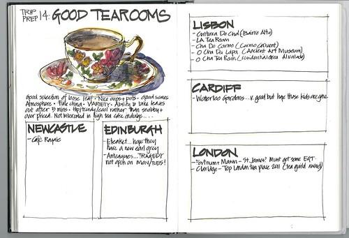 Trip Prep 14 - The all important tearoom research by borromini bear