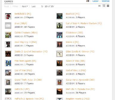Raptr list of games
