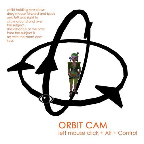 orbitcam